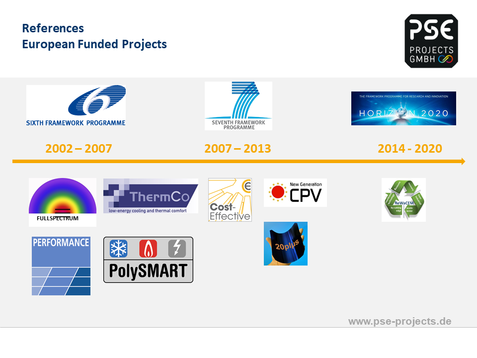 Projects for which PSE did administrative support